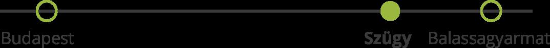 idovonal-szugy